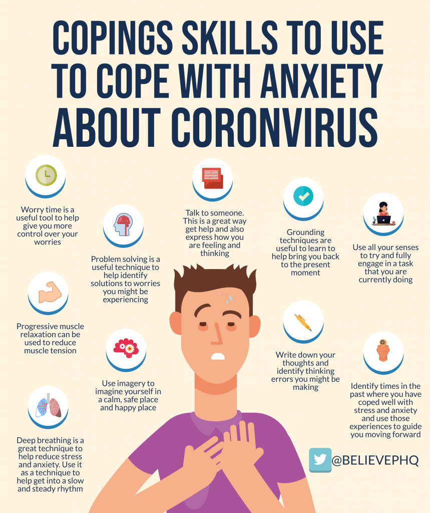 Coping with anxiety about Coronavirus? | National Alliance ...